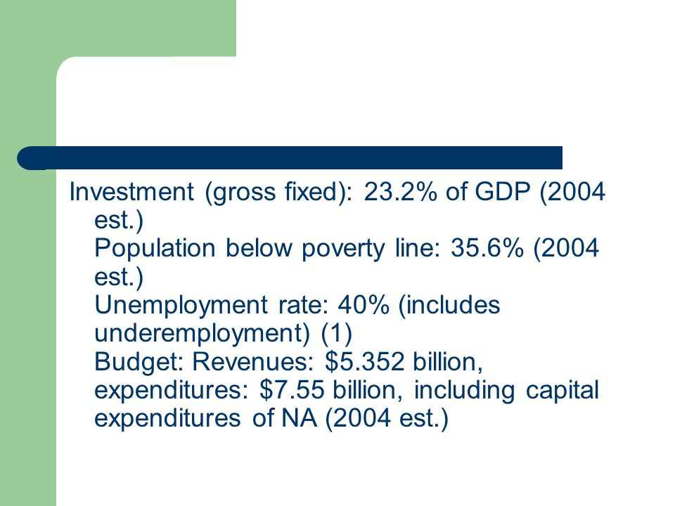 Investment (gross fixed): 23. 2% of GDP (2004 est
