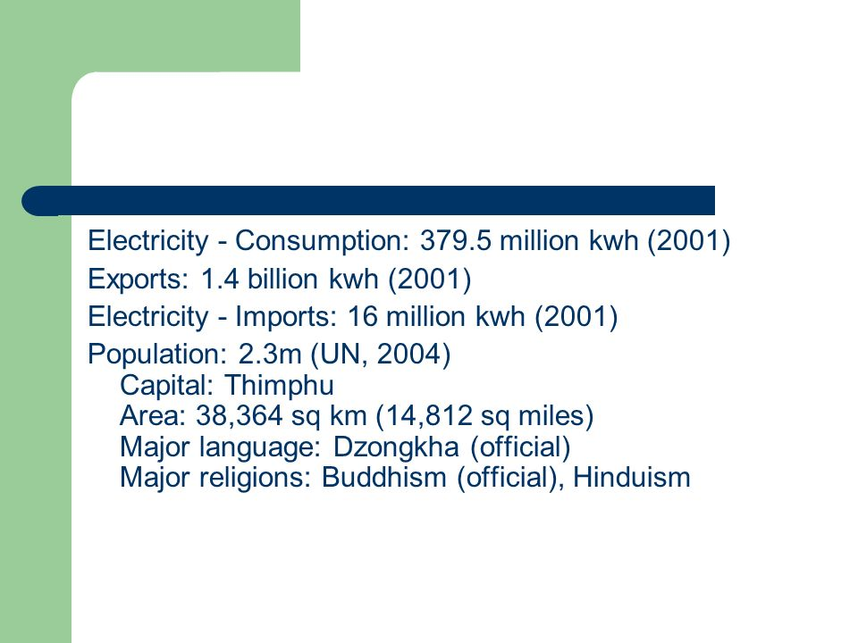 Electricity - Consumption: 379.5 million kwh (2001)
