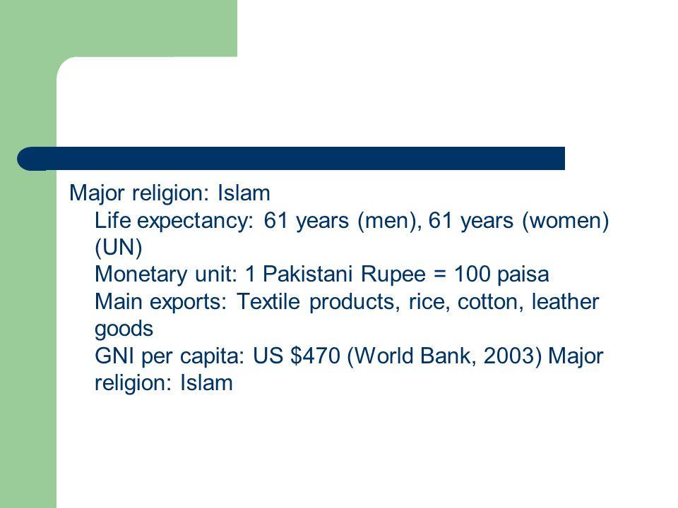Major religion: Islam Life expectancy: 61 years (men), 61 years (women) (UN) Monetary unit: 1 Pakistani Rupee = 100 paisa Main exports: Textile products, rice, cotton, leather goods GNI per capita: US $470 (World Bank, 2003) Major religion: Islam