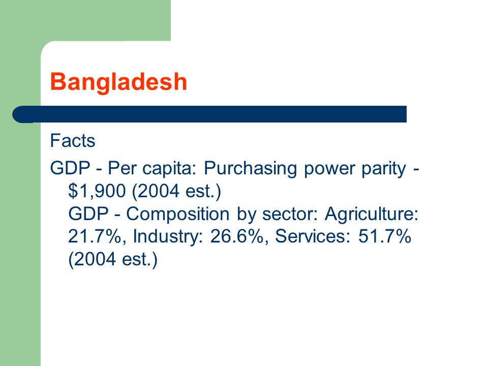 Bangladesh Facts.