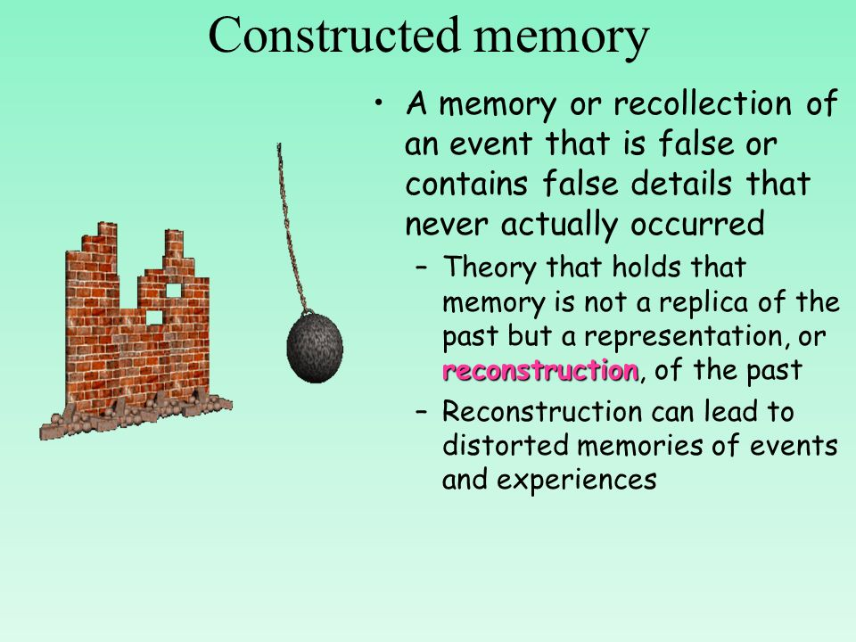 """false memories memories that never occurred People can be convinced they committed a crime that never happened """"our findings show that false memories of people can be convinced they committed a."""