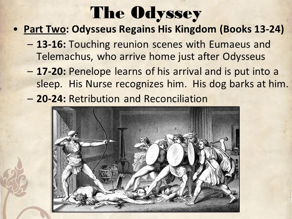 parallelism of voyage of odysseus and quest of telemachus One parallel was the quest of telemachos this is directly connected to the voyage of odysseus essay on homer's odyssey - comparing odysseus and telemachus.