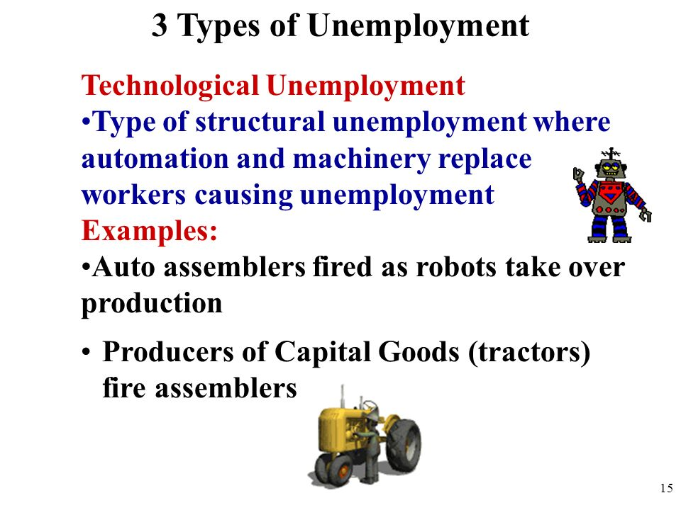 3 types of unemployment essay Problems of unemployment : essays : there raises the problems of unemployment and it becomes difficult for government there are three types of unemployment.