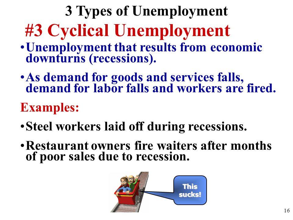 Define Macroeconomics - ppt download