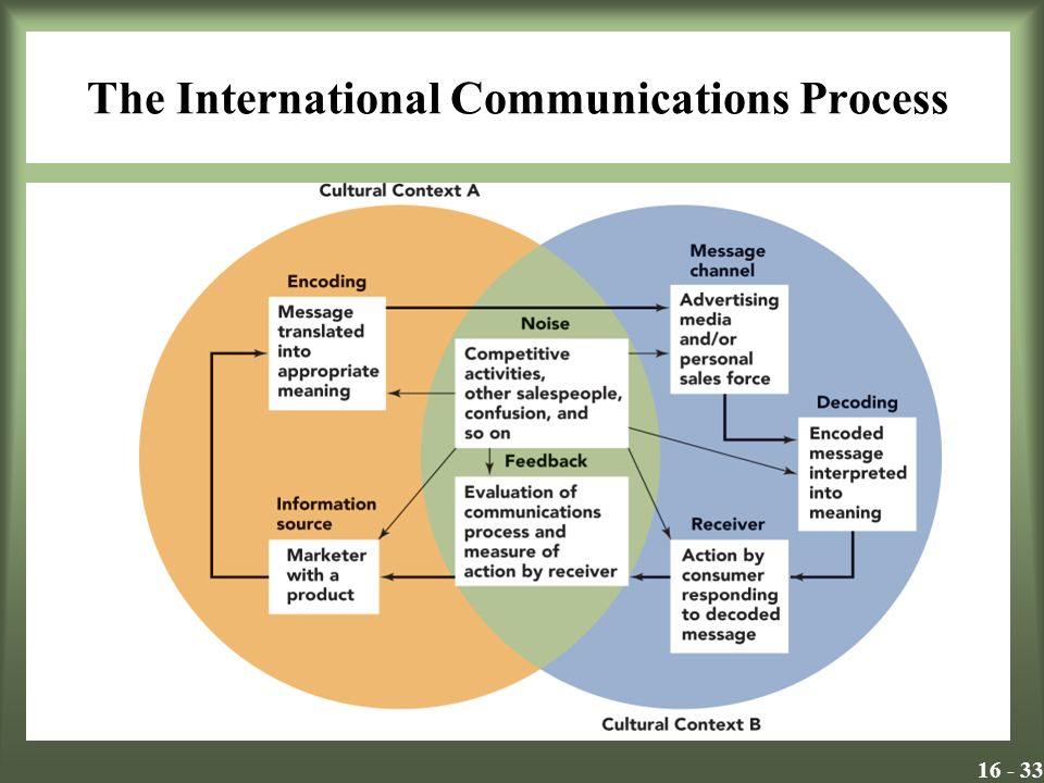 integrated marketing communication project on reliance Integrated marketing communication plan project choose a company, brand or initiative you would like to develop an lmc plan for once it is chosen, you cannot change it.