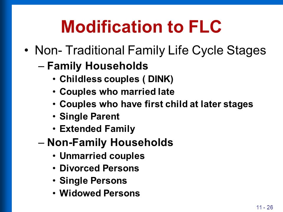 the traditional family life cycle Traditional family life cycle: the bachelor stage newly married couple full nest 1 full nest 2 full nest 3 empty nest 1 empty nest 2 solitary survivor ( retired) 8 bachelors.