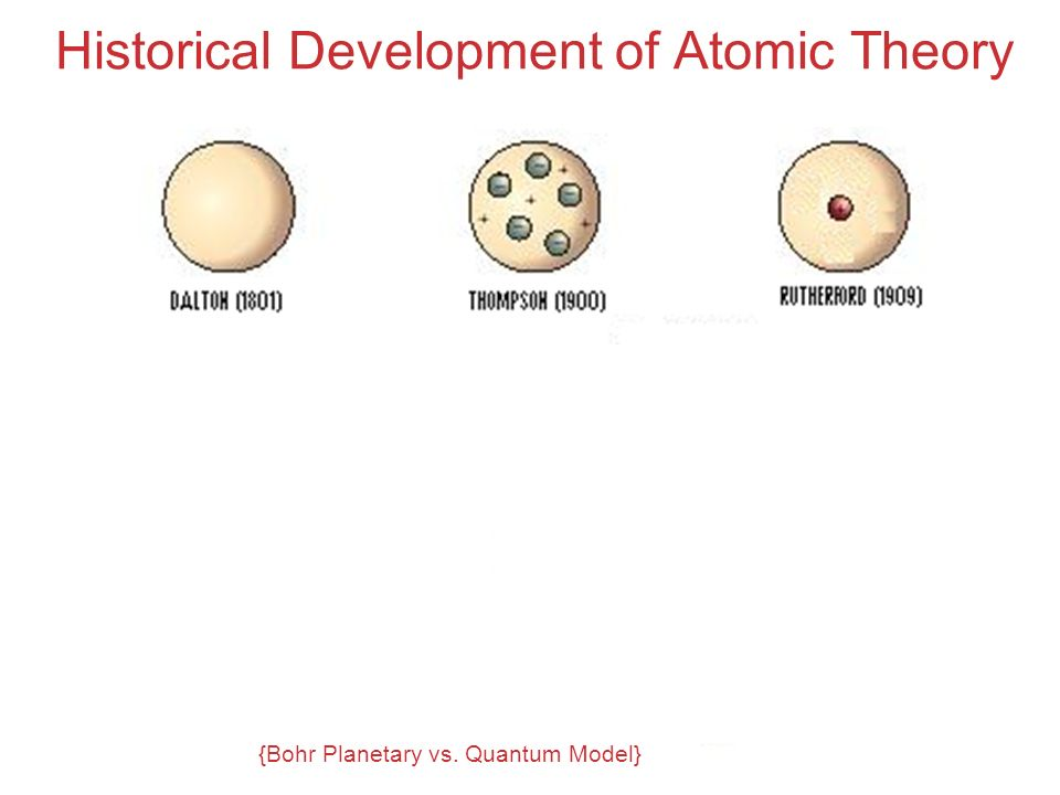 history development of the atomic model essay In this section, you will learn about how the model of the atom originated and how  our understaning of the atom has changed over the years you will follow a.