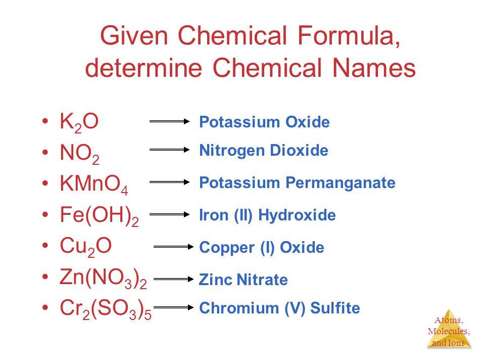Unit 2 Elements And Compounds Atoms Molecules Ions Ppt Video
