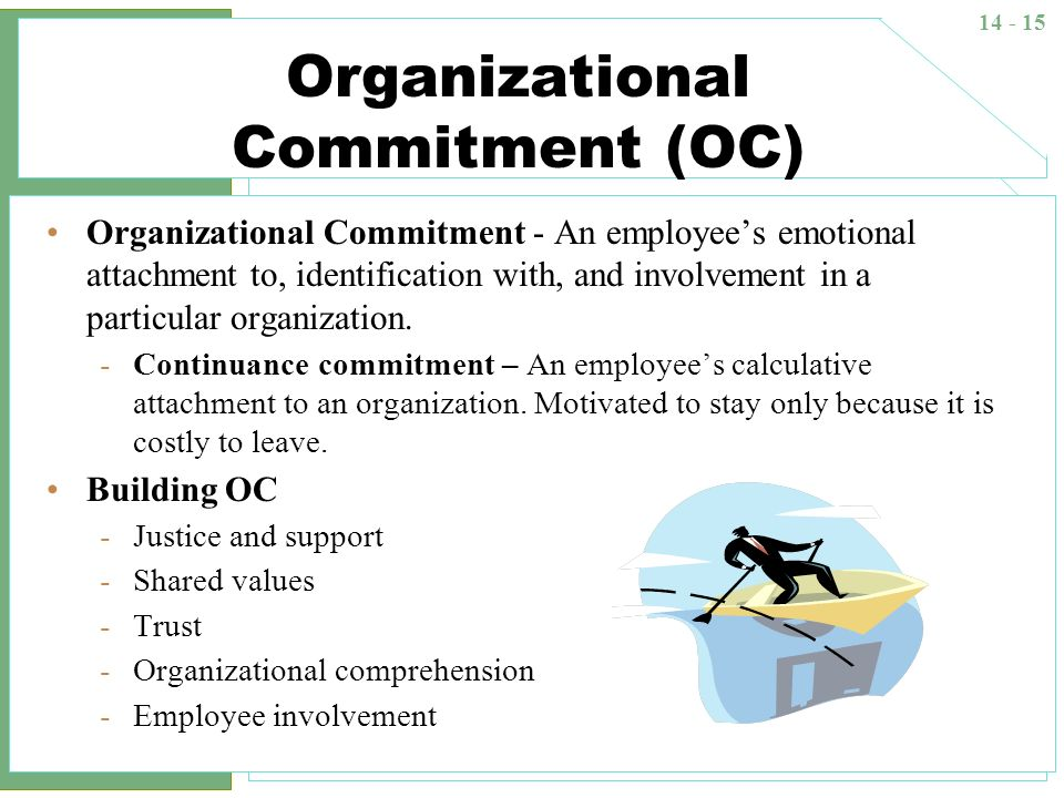 employees organizational commitment at pantaloon Organizational commitment is viewed as an attitude of attachment to the organization by an employee, which leads to particular job-related behaviours such as work.