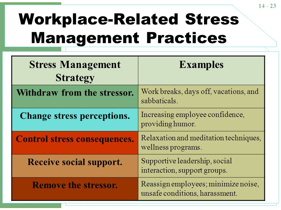 the schwartz group work related stress and Schwartz rounds: improving staff and patient experience • decreased stress • group work skills.