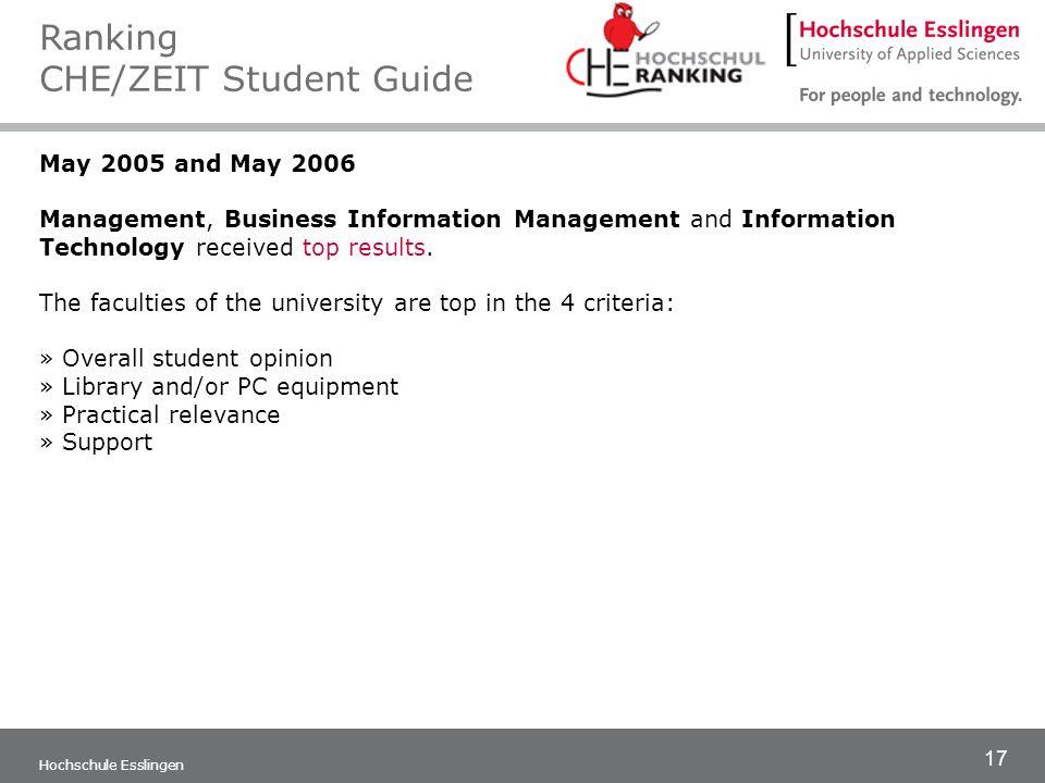 Ranking CHE/ZEIT Student Guide