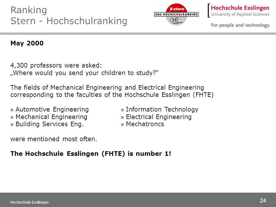 Ranking Stern - Hochschulranking