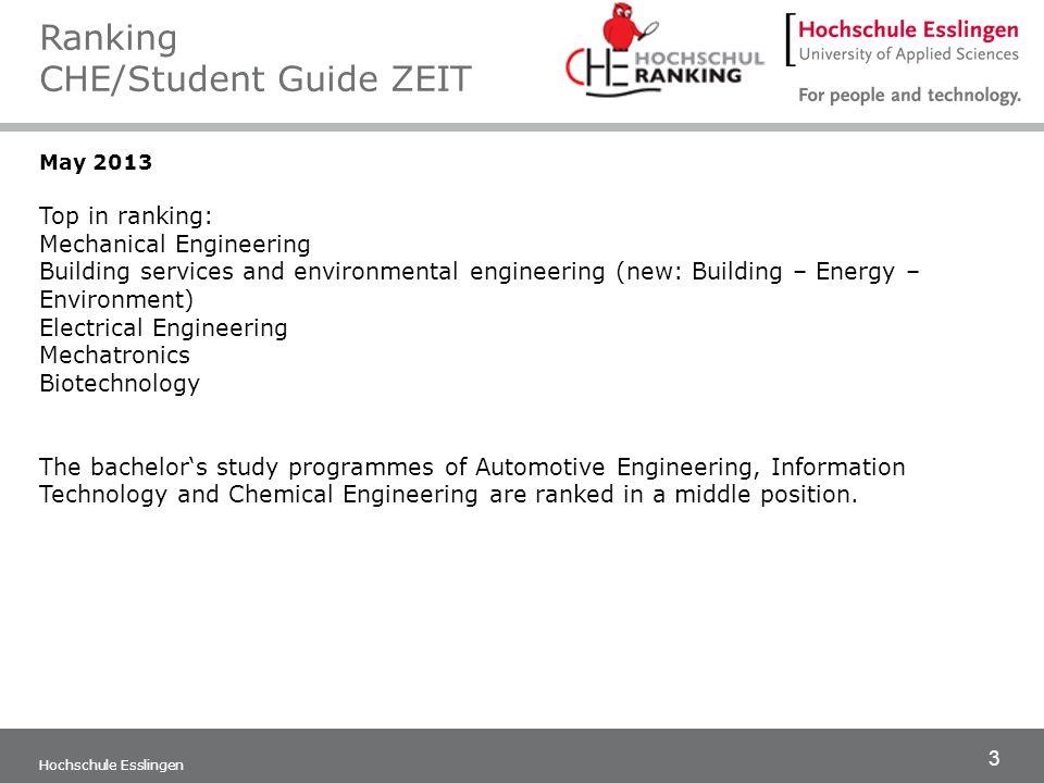 Ranking CHE/Student Guide ZEIT