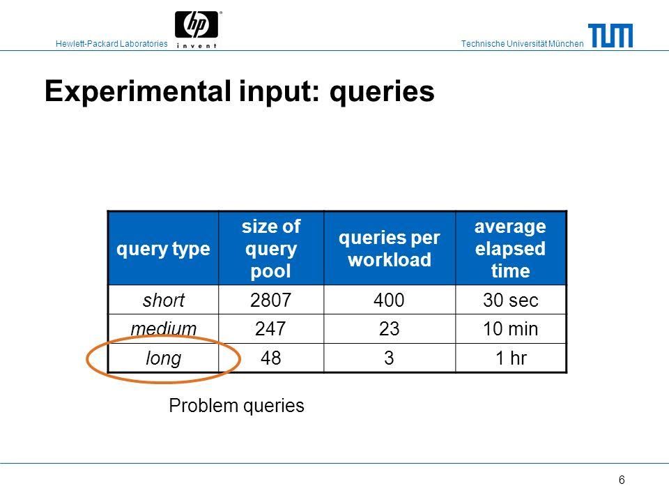 Experimental input: queries