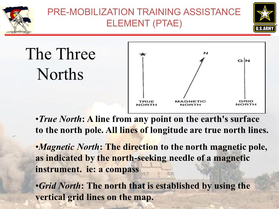 how to find magnetic north