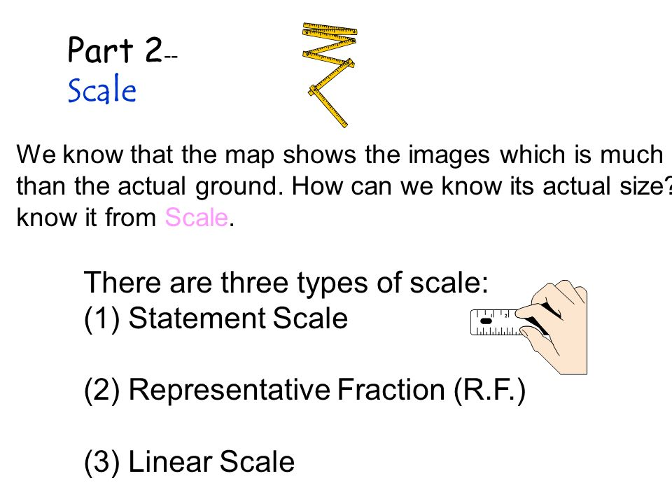 Linear Fraction Scale - 0425