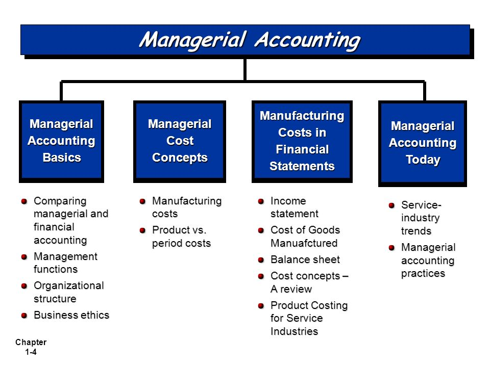 managerial accounting service cost allocations It is for performance management and cost allocation  facilities costs of the  ceo, cfo , accounting, hr, bus dev & contract mgmt g&a costs are allocated  as.