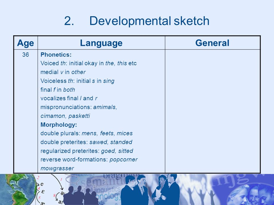 Developmental sketch Age Language General 36 Phonetics: