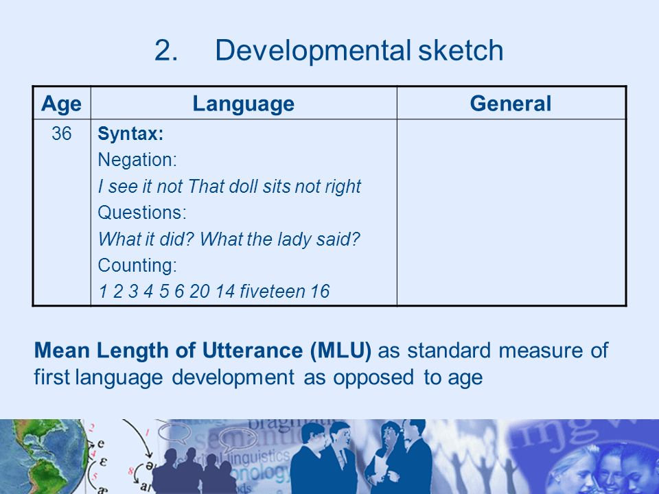 Developmental sketch Age Language General