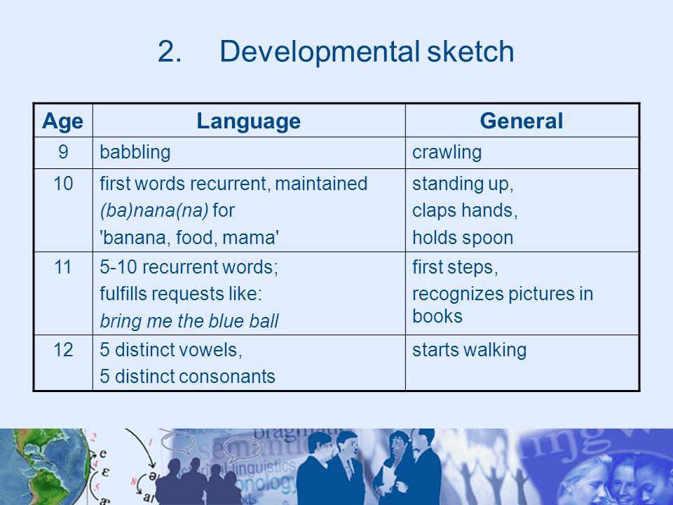 Developmental sketch Age Language General 9 babbling crawling 10