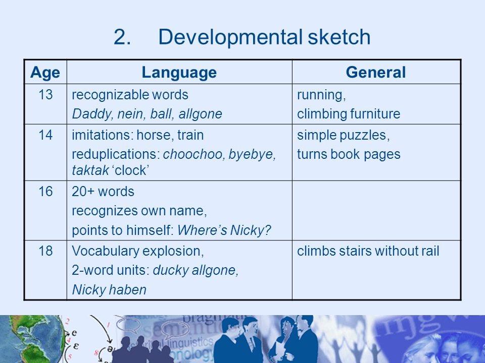 Developmental sketch Age Language General 13 recognizable words
