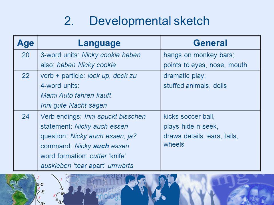 Developmental sketch Age Language General 20