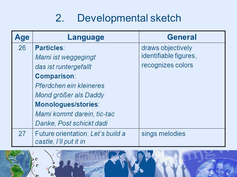 Developmental sketch Age Language General 26 Particles: