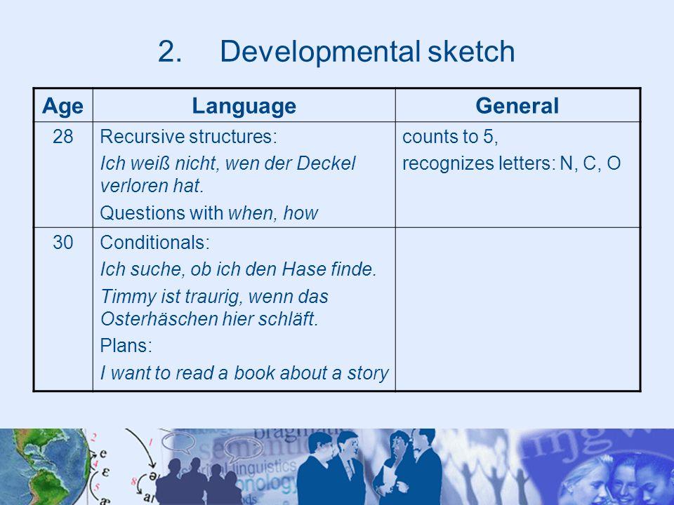 Developmental sketch Age Language General 28 Recursive structures: