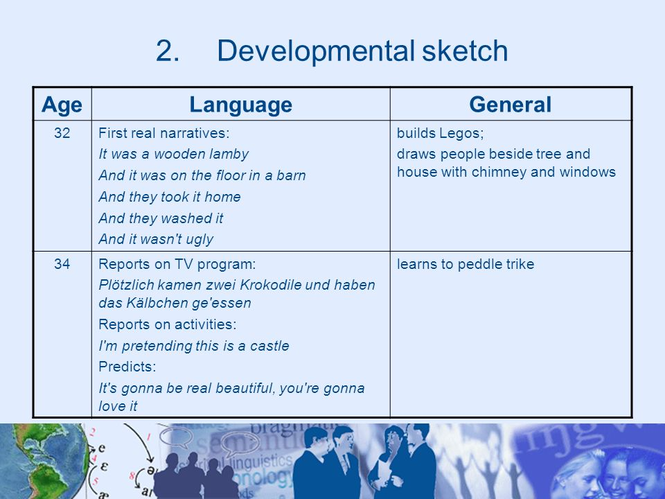 Developmental sketch Age Language General 32 First real narratives: