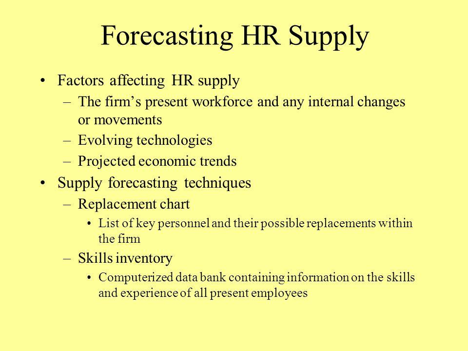 internal factors affect human resource