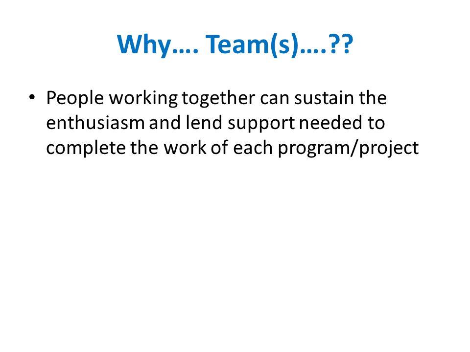 Why…. Team(s)…. .