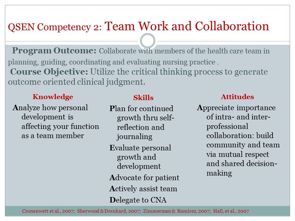 qsen teamwork and collaboration healthcare Past, present & future  ‐teamwork & collaboration  qsen patient centered care teamwork & collaboration evidenced based practice.
