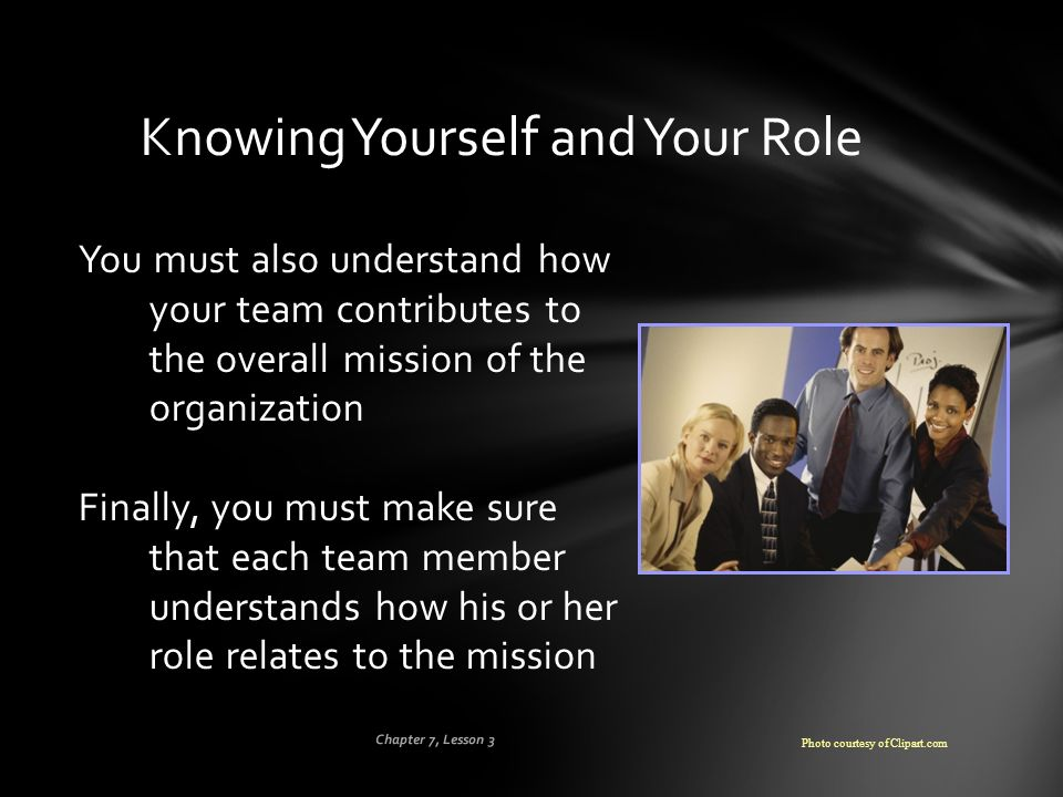 Knowing Yourself and Your Role