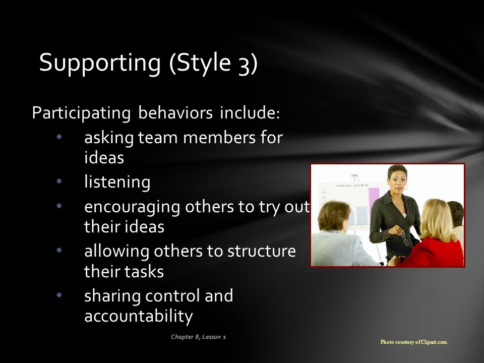 Supporting (Style 3) Participating behaviors include:
