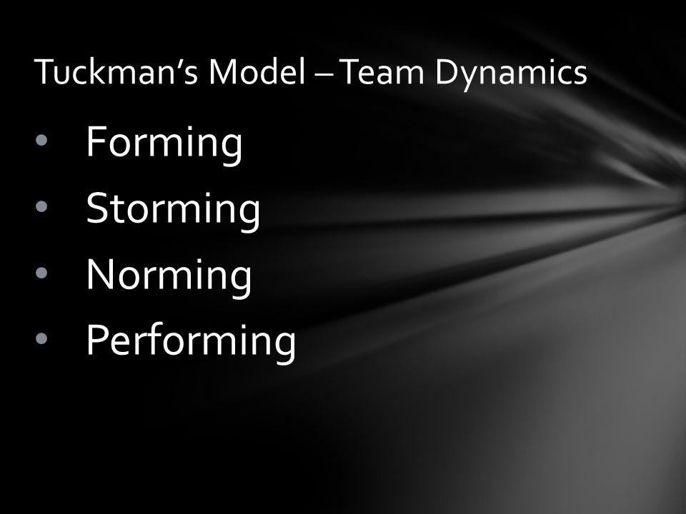 Tuckman's Model – Team Dynamics