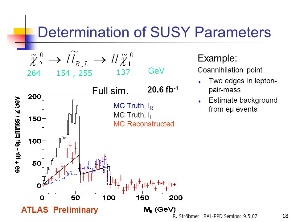 Determination of SUSY Parameters