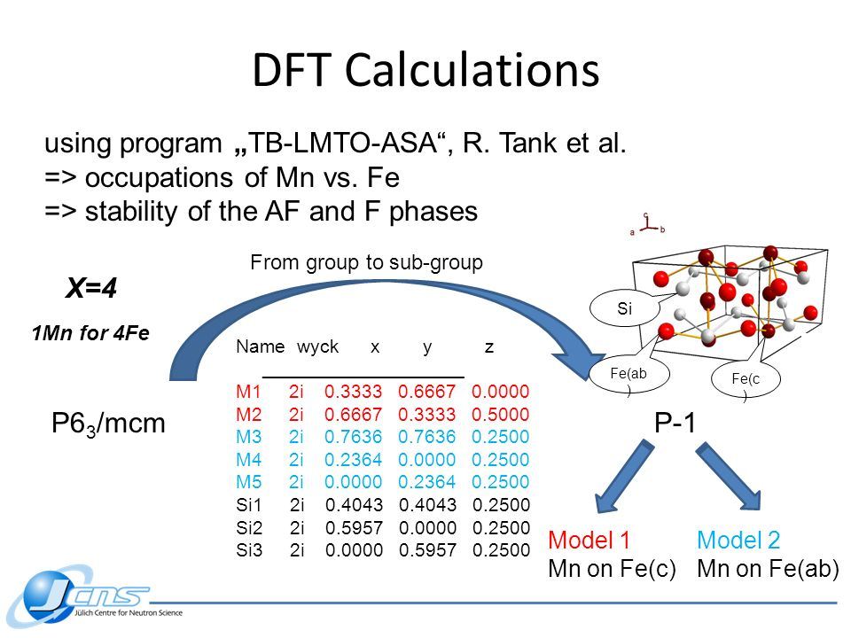 "DFT Calculations using program ""TB-LMTO-ASA , R. Tank et al."