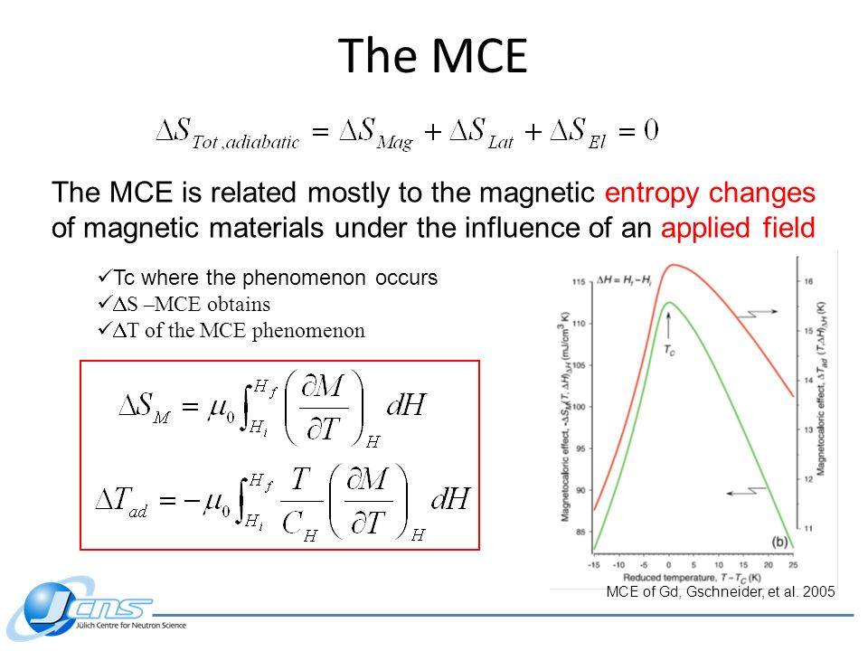 The MCE The MCE is related mostly to the magnetic entropy changes of magnetic materials under the influence of an applied field.