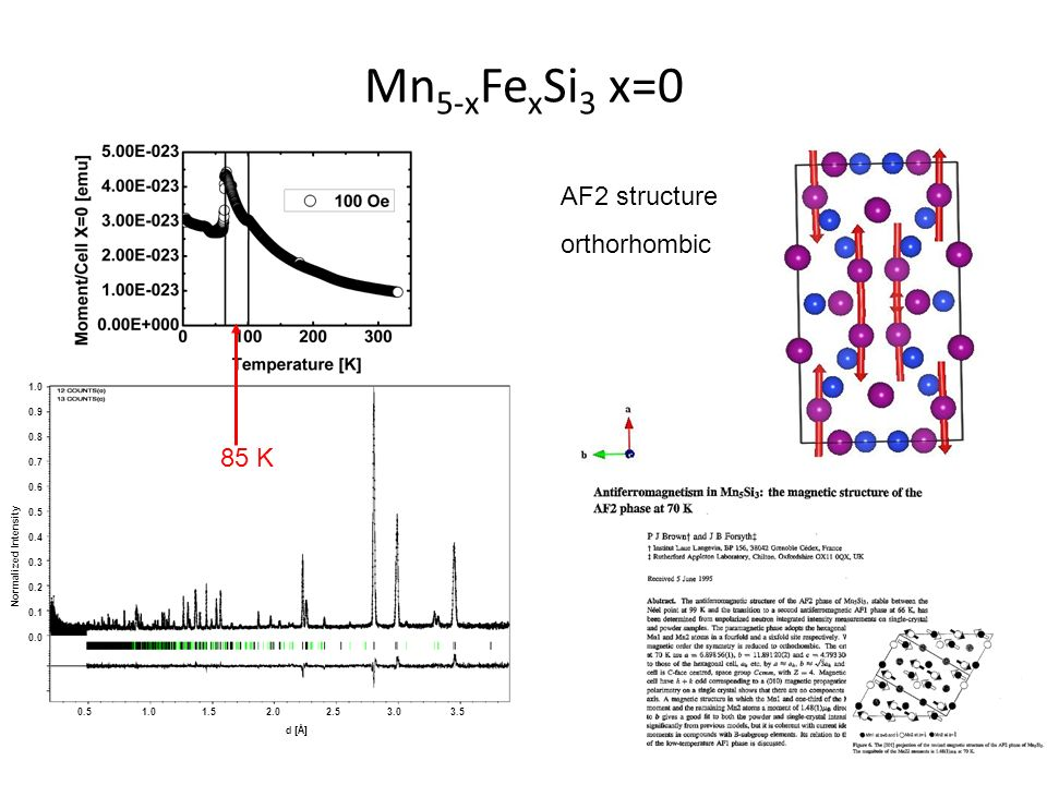 Mn5-xFexSi3 x=0 AF2 structure orthorhombic 85 K 1.0 0.9 0.8 0.7 0.6