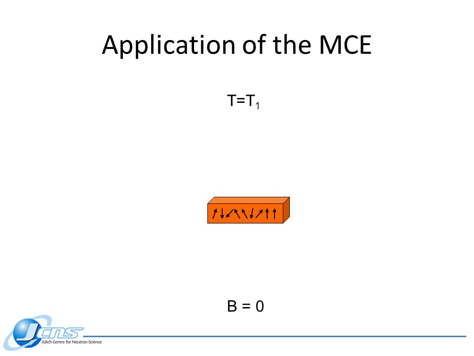 Application of the MCE T=T1 B = 0