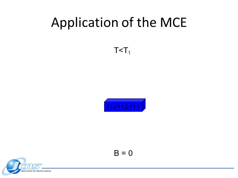Application of the MCE T<T1 B = 0