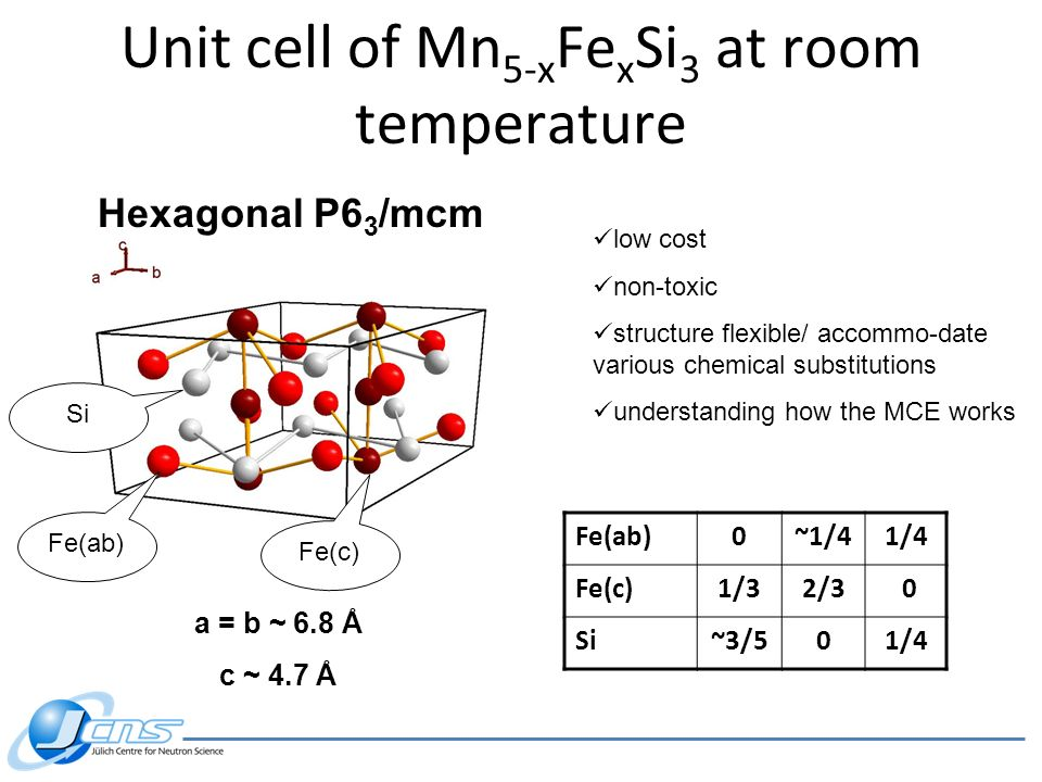 Unit cell of Mn5-xFexSi3 at room temperature