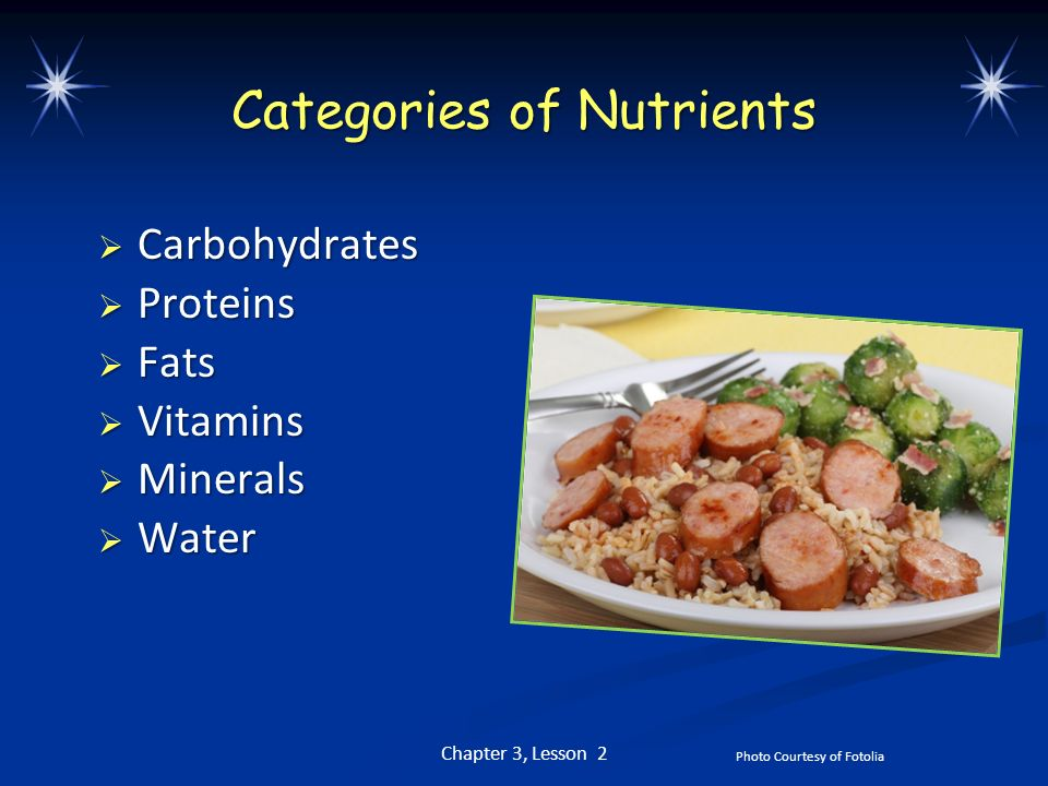 Categories of Nutrients