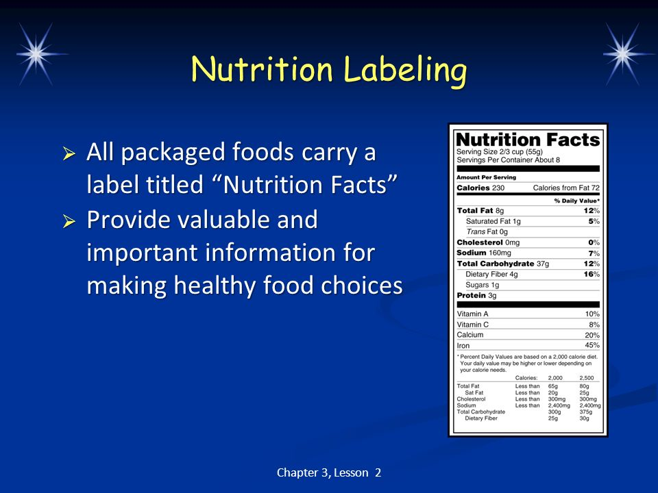 Nutrition Labeling All packaged foods carry a label titled Nutrition Facts