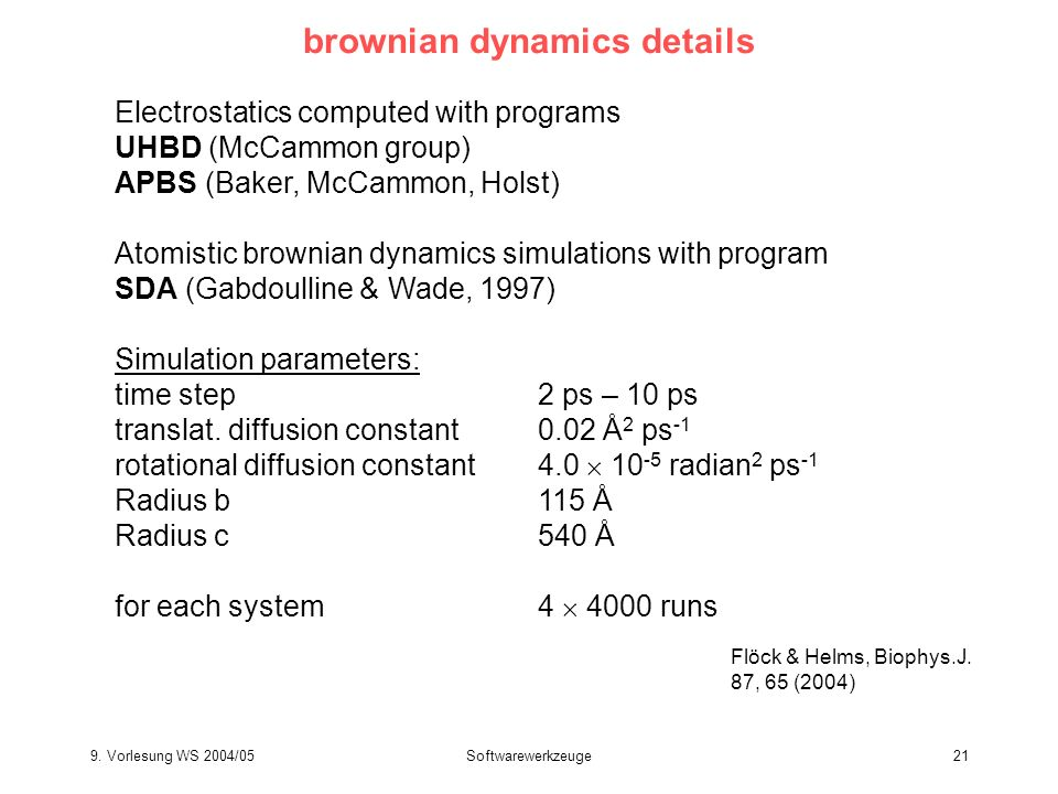 brownian dynamics details