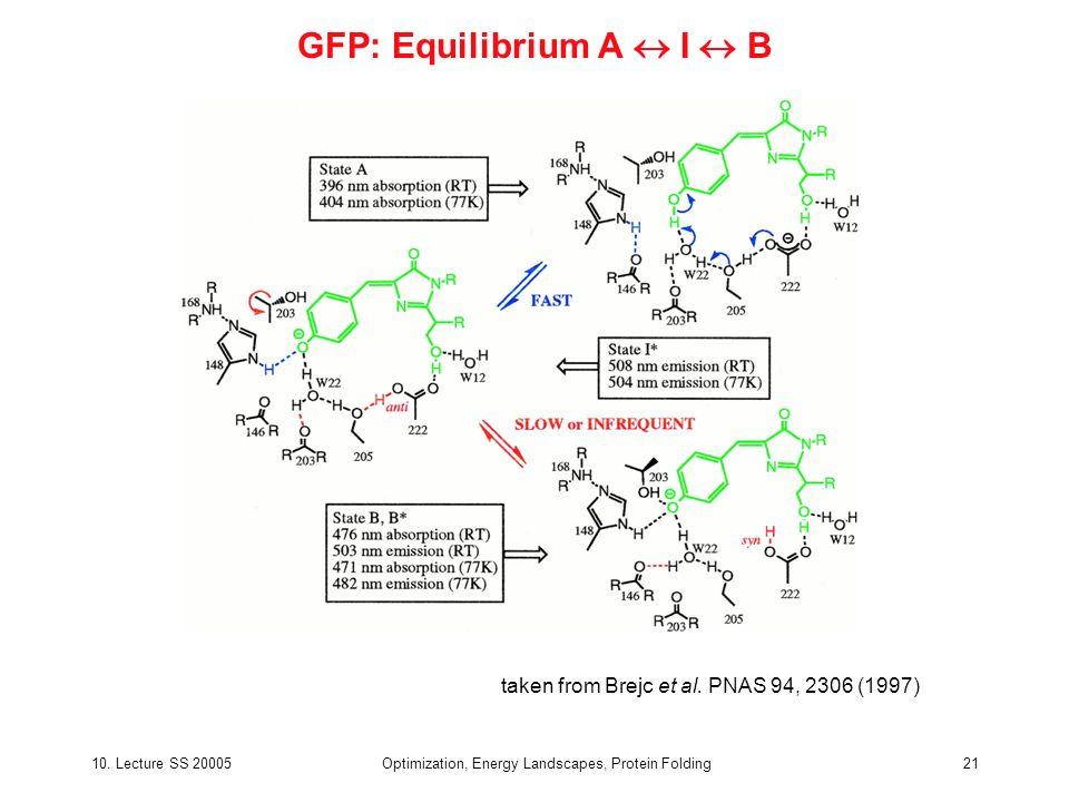 GFP: Equilibrium A  I  B