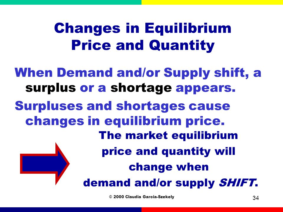 explain what causes changes in supply and demand Practice questions and answers from lesson i -4: demand and supply 1  describe how effective price ceilings cause shortages  use supply and demand diagrams to explain the following.