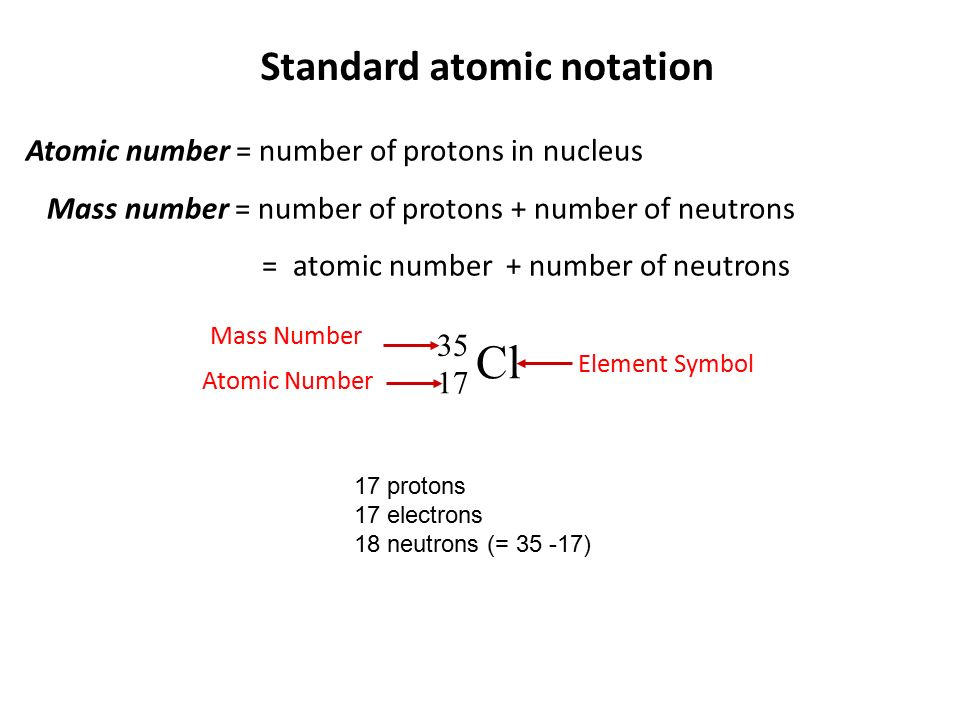 how to write standard atomic notation