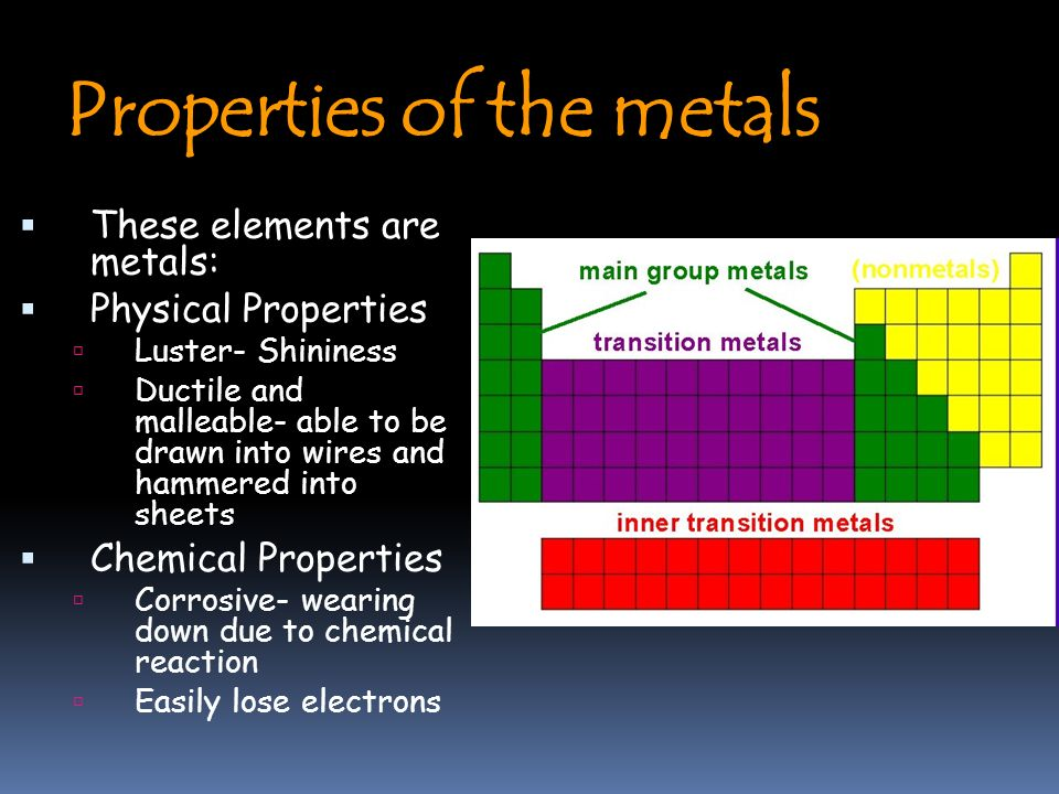 Periodic Table physical properties of elements on the periodic table luster : Periodic Patterns. - ppt video online download