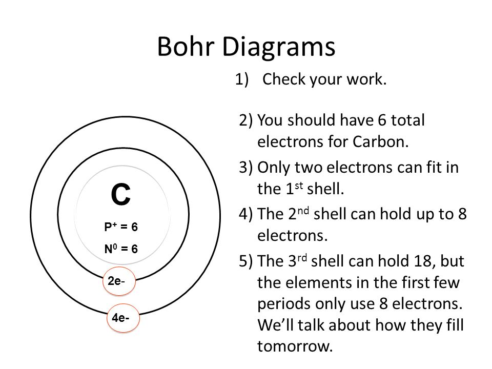 how to draw a bohr diagram for hydrogen
